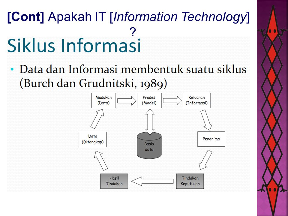 [Cont] Apakah IT [Information Technology]